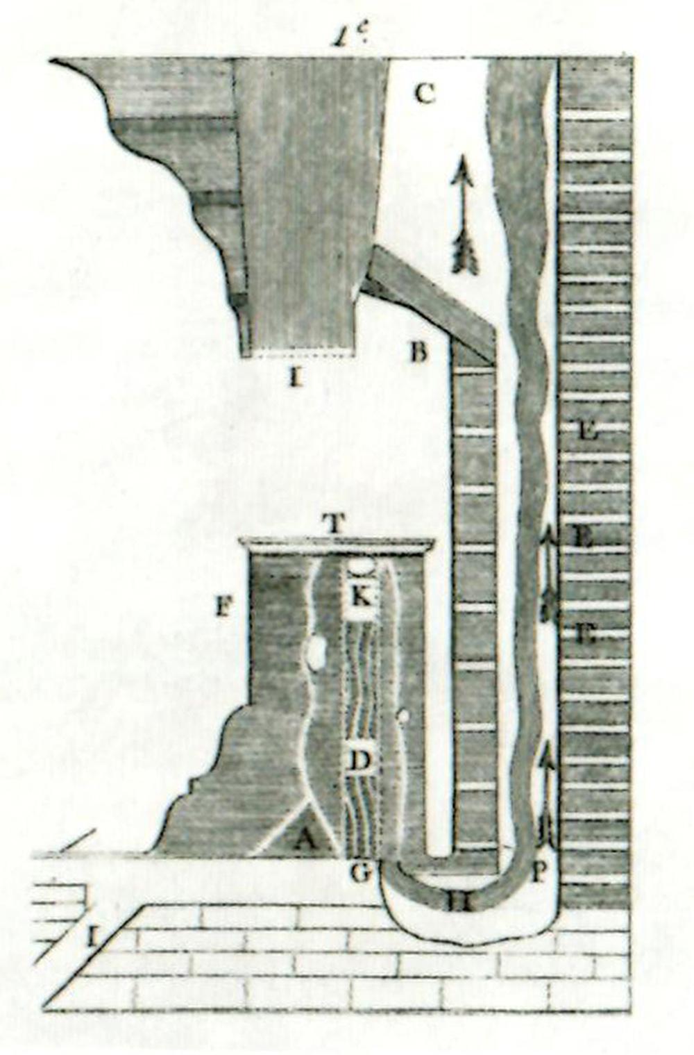 Franklinkachel (1742)